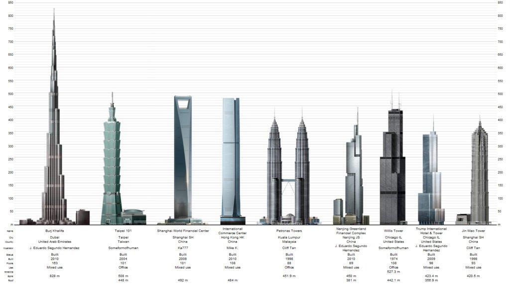 top-10-buildings
