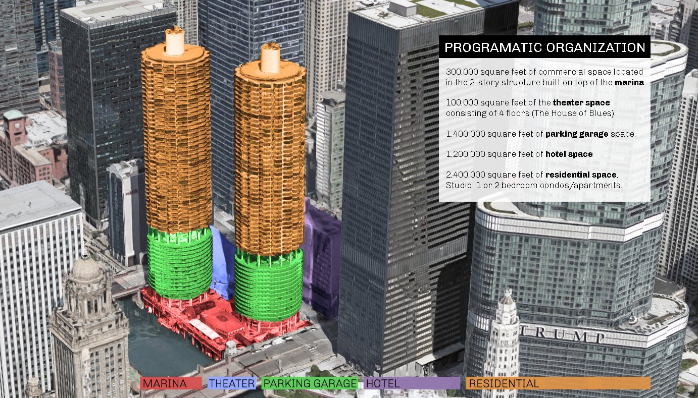 An analytical look into the marina towers in chicago urban splatter as seen above the floor plans all are organized to radiate around the central shaft core the balcony space proportionally large in comparison to the rest solutioingenieria Images